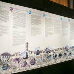 A kiállítás tablója